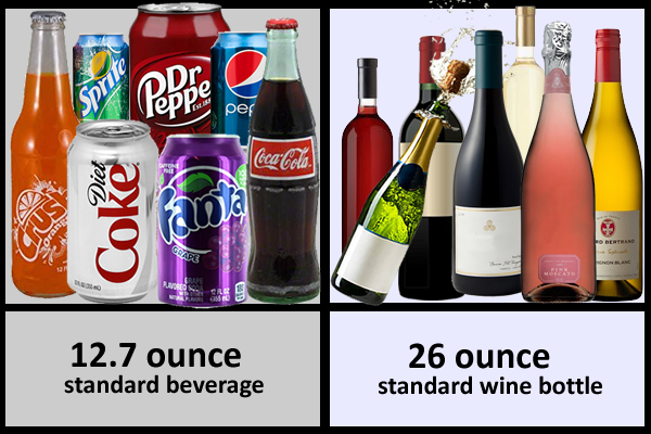 beverage bucket comparison chart